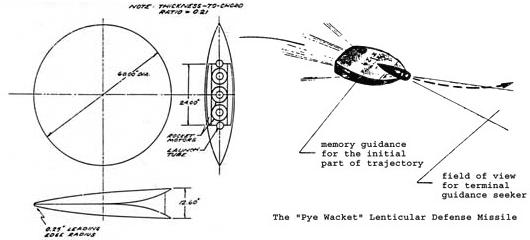 Pye Wacket lenticular defense rocket disc XB-70 Valkyrie
