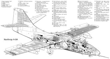 Northrop YA-9A rontgen inside view