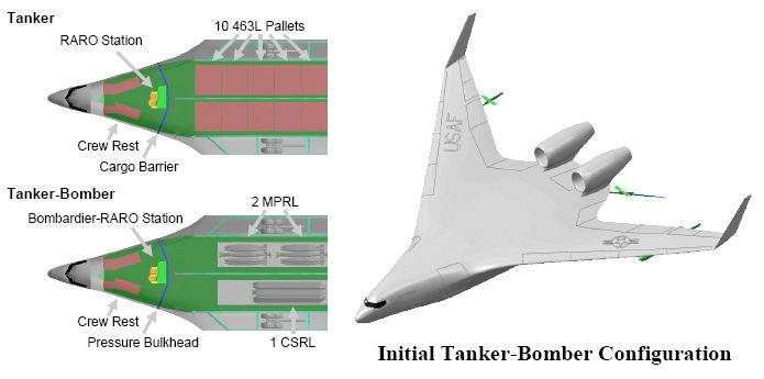 http://www.hitechweb.genezis.eu/futurebombers1.files/boeing_BWB_bomber.jpg