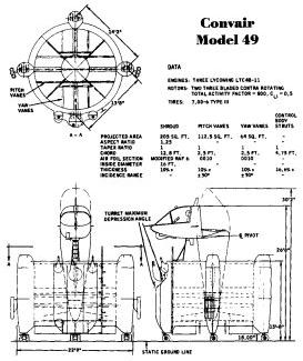 Convair Model 49