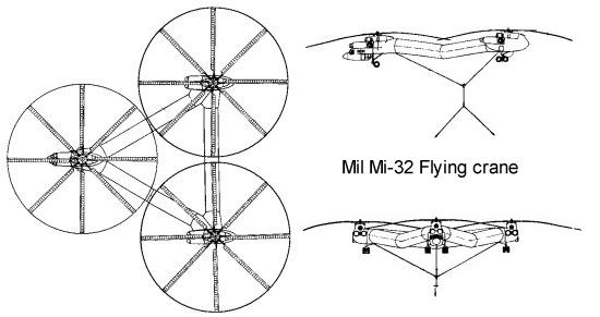 Mil Mi-32 heavy transport helicopter project flying crane