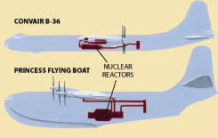 British Princess nuclear powered flying boat project proposal US Navy