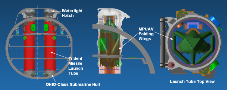 Lockheed MPUAV Cormorant multi-purpose UAV study plane submarine launched unmanned vehicle stealth Ohio class submarine Trident tube