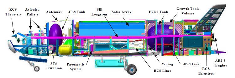 Resultado de imagen para Boeing X-37