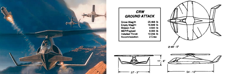 Boeing CRW Canard Rotor Wing MDD McDonnell Douglas manned ground attack concept stealthy rotorcraft
