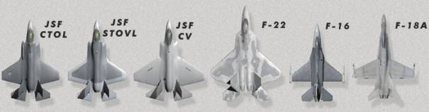 JSF Joint Strike Fighter comparison